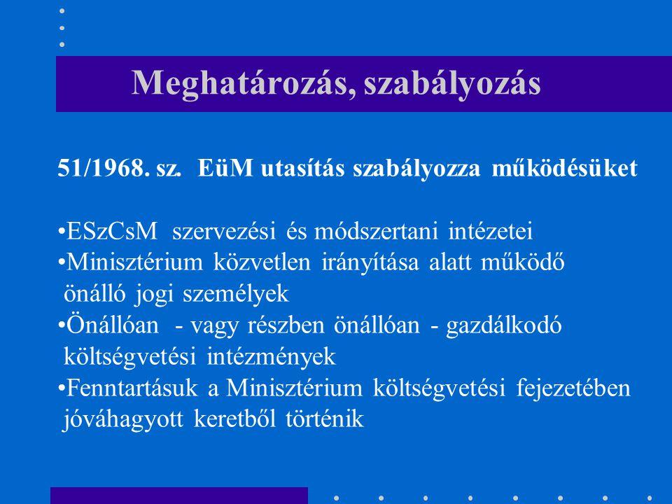 Meghatározás, szabályozás 51/1968.sz.