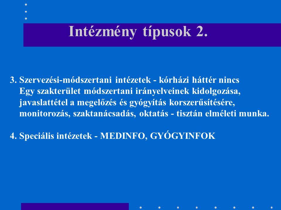 Intézmény típusok 2.3.