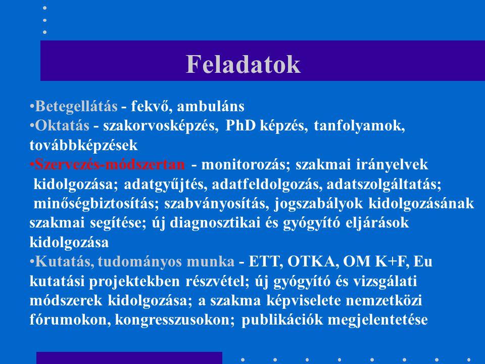 Feladatok Betegellátás - fekvő, ambuláns Oktatás - szakorvosképzés, PhD képzés, tanfolyamok, továbbképzések Szervezés-módszertan - monitorozás; szakmai irányelvek kidolgozása; adatgyűjtés, adatfeldolgozás, adatszolgáltatás; minőségbiztosítás; szabványosítás, jogszabályok kidolgozásának szakmai segítése; új diagnosztikai és gyógyító eljárások kidolgozása Kutatás, tudományos munka - ETT, OTKA, OM K+F, Eu kutatási projektekben részvétel; új gyógyító és vizsgálati módszerek kidolgozása; a szakma képviselete nemzetközi fórumokon, kongresszusokon; publikációk megjelentetése