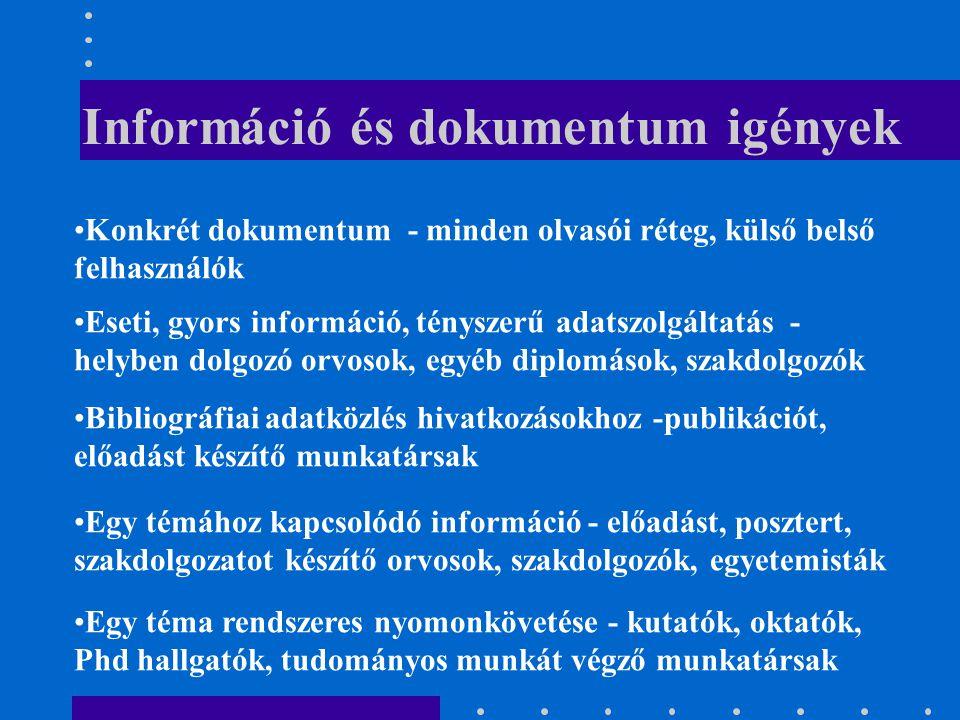 Információ és dokumentum igények Konkrét dokumentum - minden olvasói réteg, külső belső felhasználók Eseti, gyors információ, tényszerű adatszolgáltatás - helyben dolgozó orvosok, egyéb diplomások, szakdolgozók Bibliográfiai adatközlés hivatkozásokhoz -publikációt, előadást készítő munkatársak Egy témához kapcsolódó információ - előadást, posztert, szakdolgozatot készítő orvosok, szakdolgozók, egyetemisták Egy téma rendszeres nyomonkövetése - kutatók, oktatók, Phd hallgatók, tudományos munkát végző munkatársak