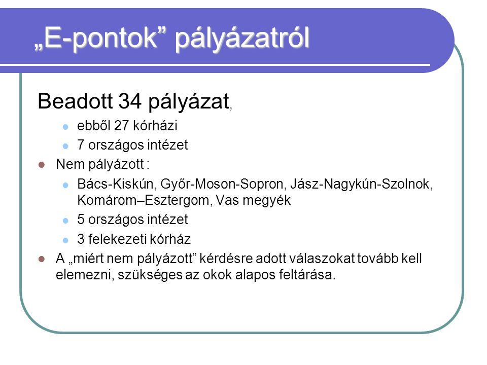 """""""E-pontok pályázatról Beadott 34 pályázat, ebből 27 kórházi 7 országos intézet Nem pályázott : Bács-Kiskún, Győr-Moson-Sopron, Jász-Nagykún-Szolnok, Komárom–Esztergom, Vas megyék 5 országos intézet 3 felekezeti kórház A """"miért nem pályázott kérdésre adott válaszokat tovább kell elemezni, szükséges az okok alapos feltárása."""