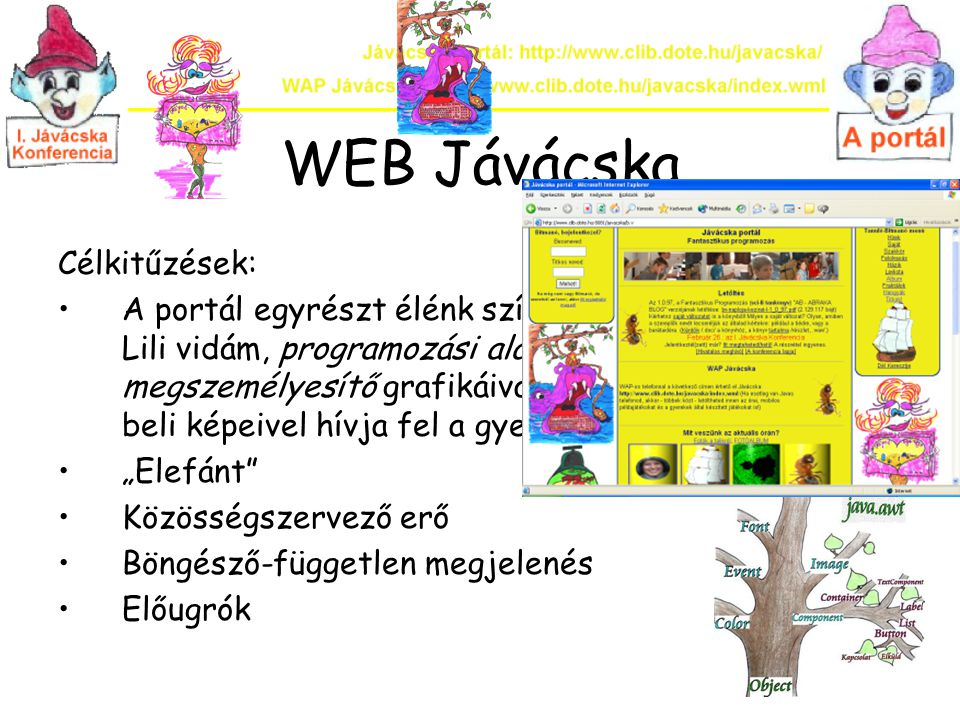 WEB Jávácska Célkitűzések: A portál egyrészt élénk színével, másrészt Nyulasi Lili vidám, programozási alapfogalmakat megszemélyesítő grafikáival, ill