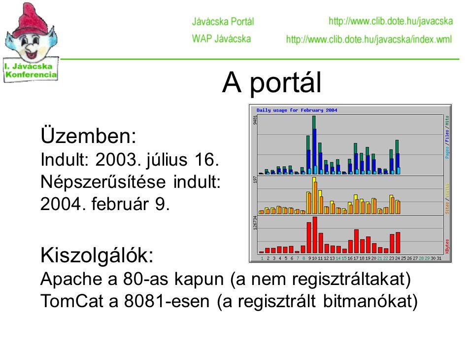 Felhasználói aktivitás Regisztrált bitmanók száma: 68 Fórum hozzászólások száma: 115