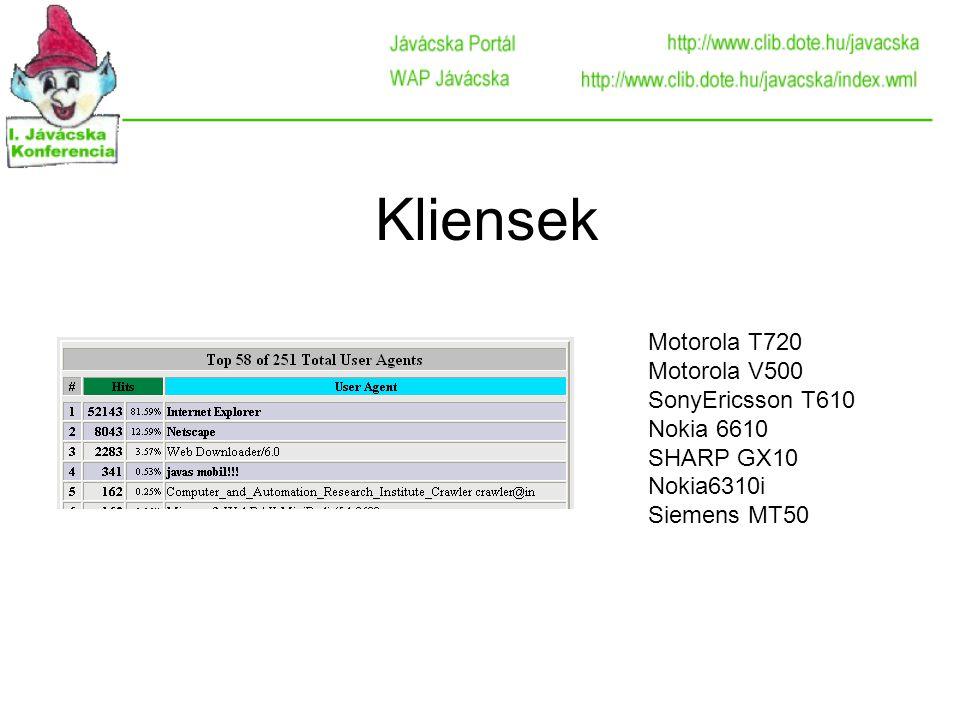 A tartalom Saját verziót kért: 12 bitmanó http://www.clib.dote.hu:8081/javacska/servlet/Sajat