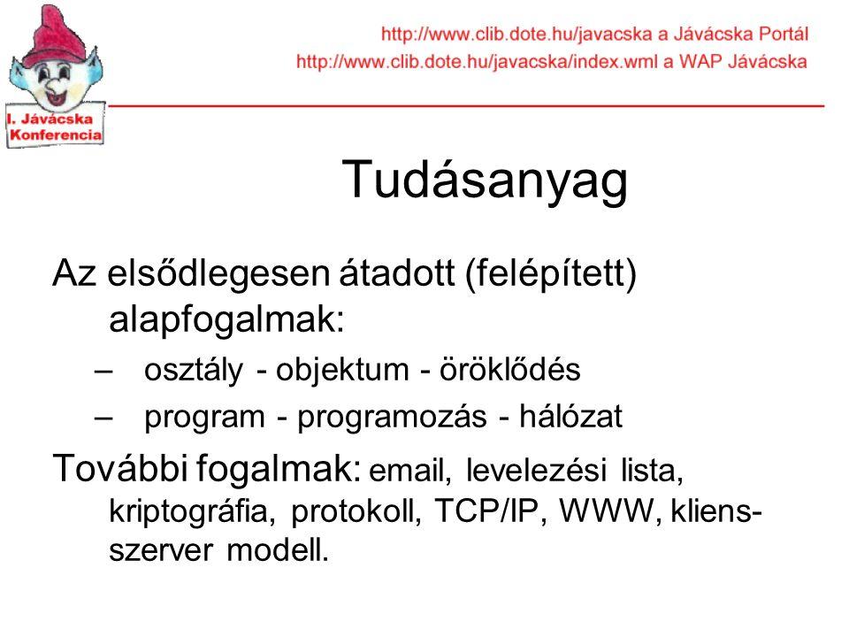 Tudásanyag Az elsődlegesen átadott (felépített) alapfogalmak: –osztály - objektum - öröklődés –program - programozás - hálózat További fogalmak: email