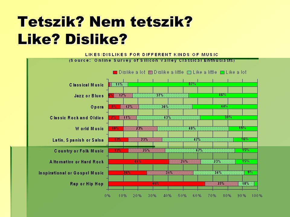 Tetszik Nem tetszik Like Dislike