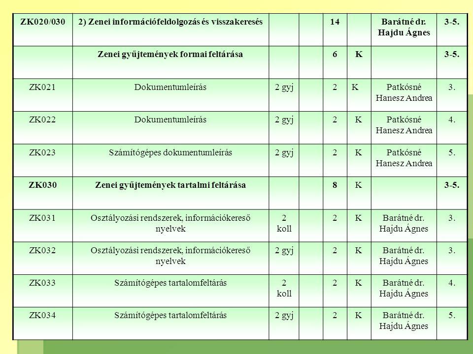 ZK020/0302) Zenei információfeldolgozás és visszakeresés14Barátné dr.