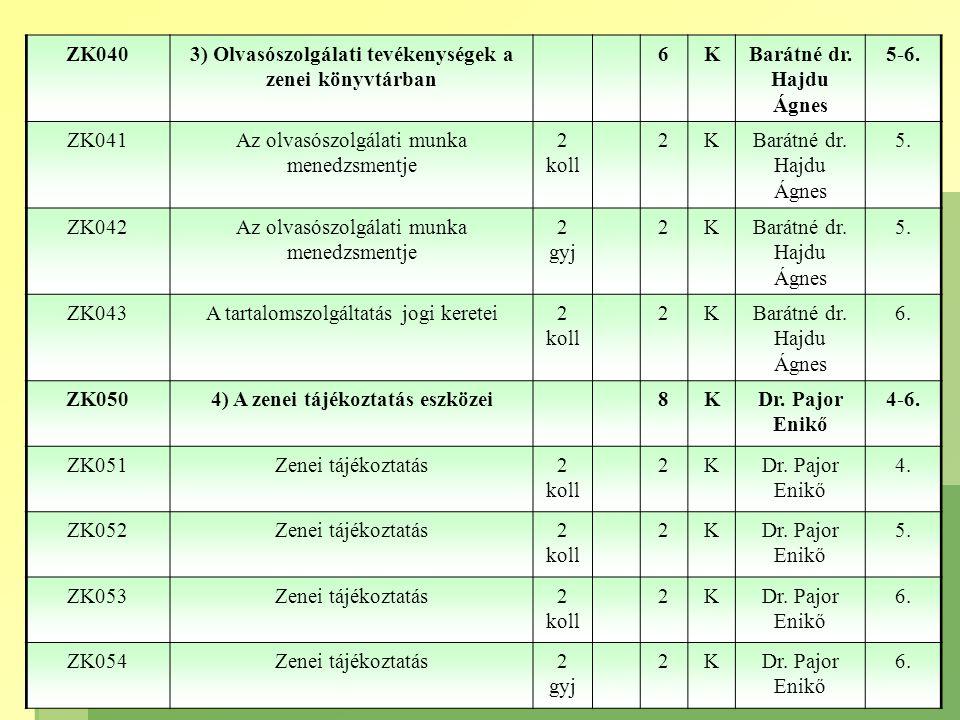 ZK0403) Olvasószolgálati tevékenységek a zenei könyvtárban 6KBarátné dr.
