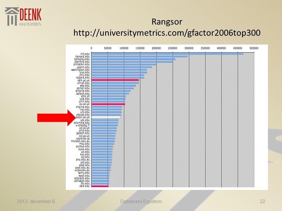 Rangsor http://universitymetrics.com/gfactor2006top300 2013. december 6.22Debreceni Egyetem