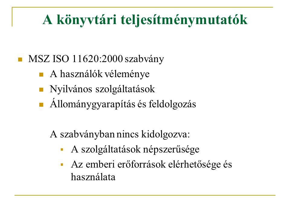 A könyvtári teljesítménymutatók MSZ ISO 11620:2000 szabvány A használók véleménye Nyilvános szolgáltatások Állománygyarapítás és feldolgozás A szabván