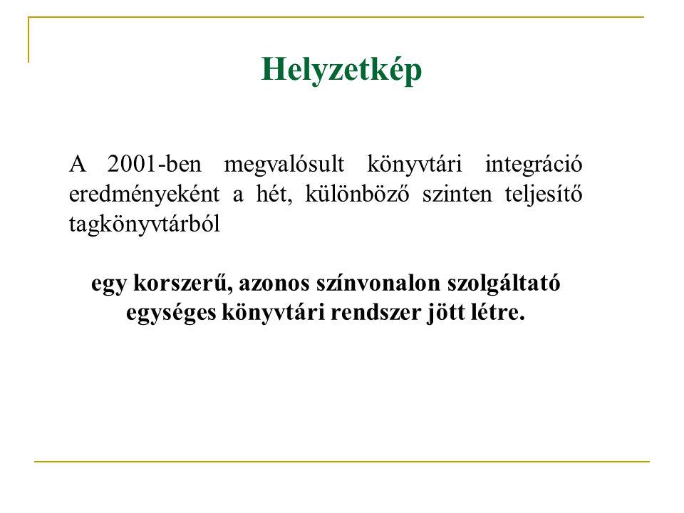 A kölcsönzések költségessége A mutató kiszámítását a 2003.