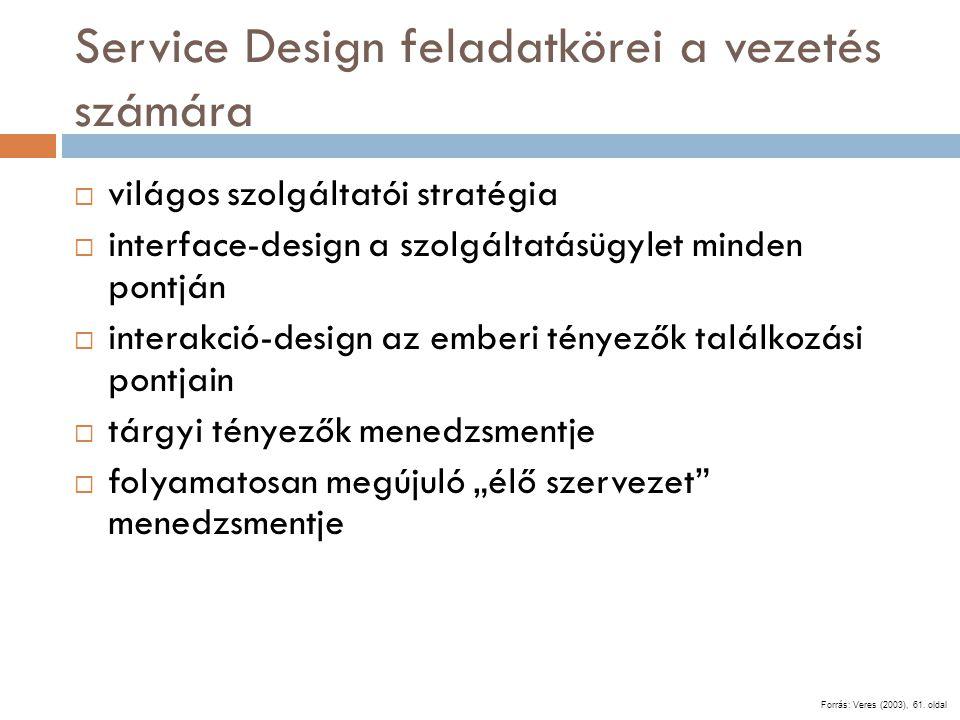 Service Design feladatkörei a vezetés számára  világos szolgáltatói stratégia  interface-design a szolgáltatásügylet minden pontján  interakció-des