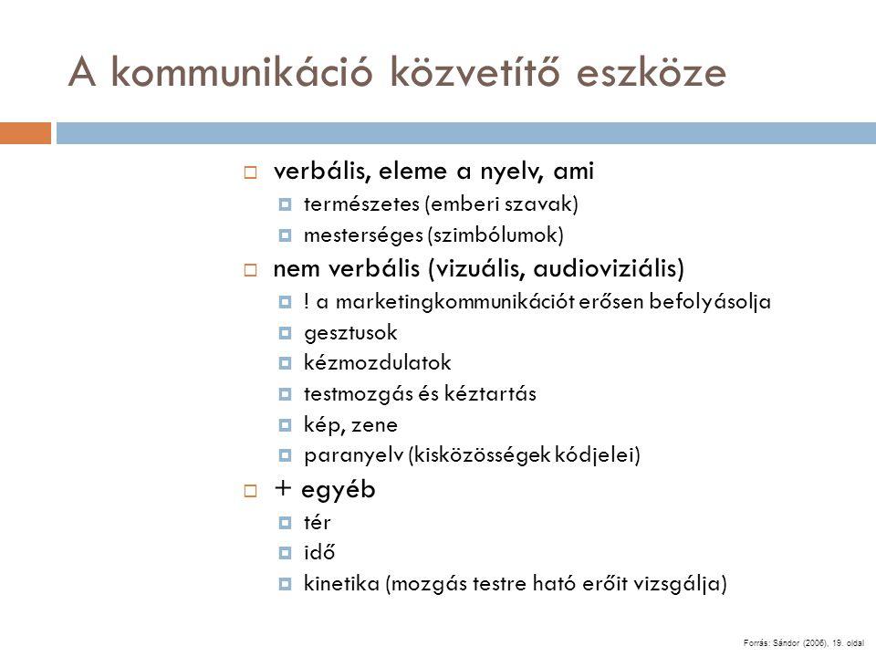 A kommunikáció közvetítő eszköze  verbális, eleme a nyelv, ami  természetes (emberi szavak)  mesterséges (szimbólumok)  nem verbális (vizuális, au