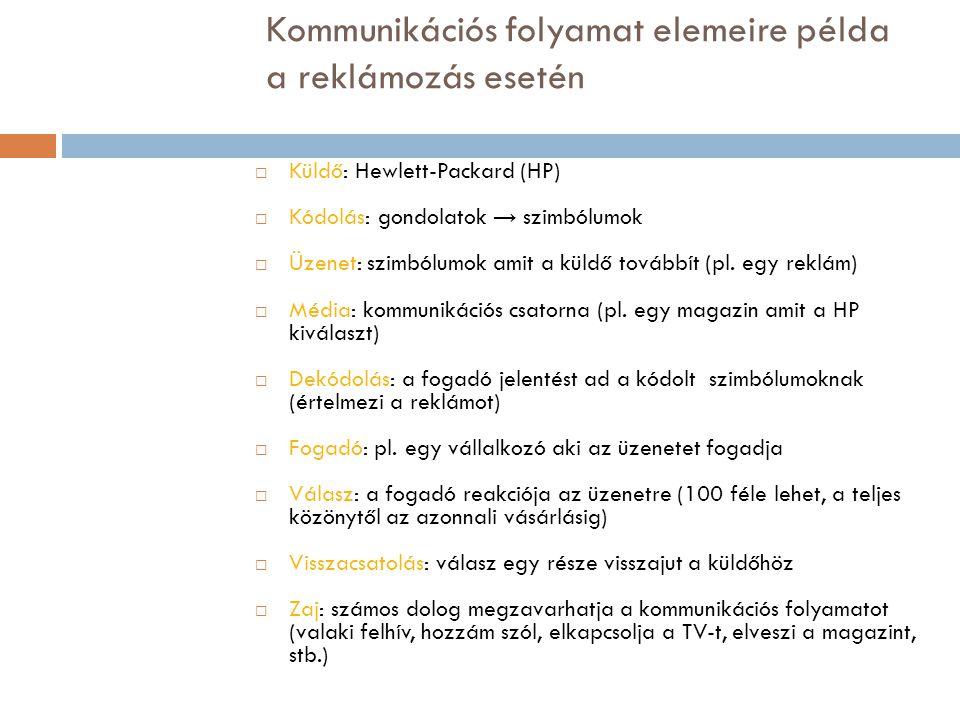 Kommunikációs folyamat elemeire példa a reklámozás esetén  Küldő: Hewlett-Packard (HP)  Kódolás: gondolatok → szimbólumok  Üzenet: szimbólumok amit