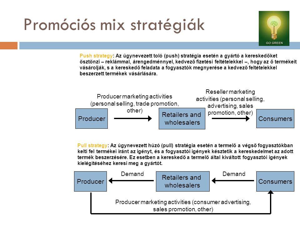 Promóciós mix stratégiák Producer Retailers and wholesalers Consumers Producer Retailers and wholesalers Consumers Producer marketing activities (pers