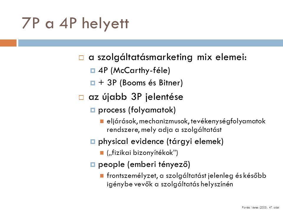 7P a 4P helyett  a szolgáltatásmarketing mix elemei:  4P (McCarthy-féle)  + 3P (Booms és Bitner)  az újabb 3P jelentése  process (folyamatok) elj