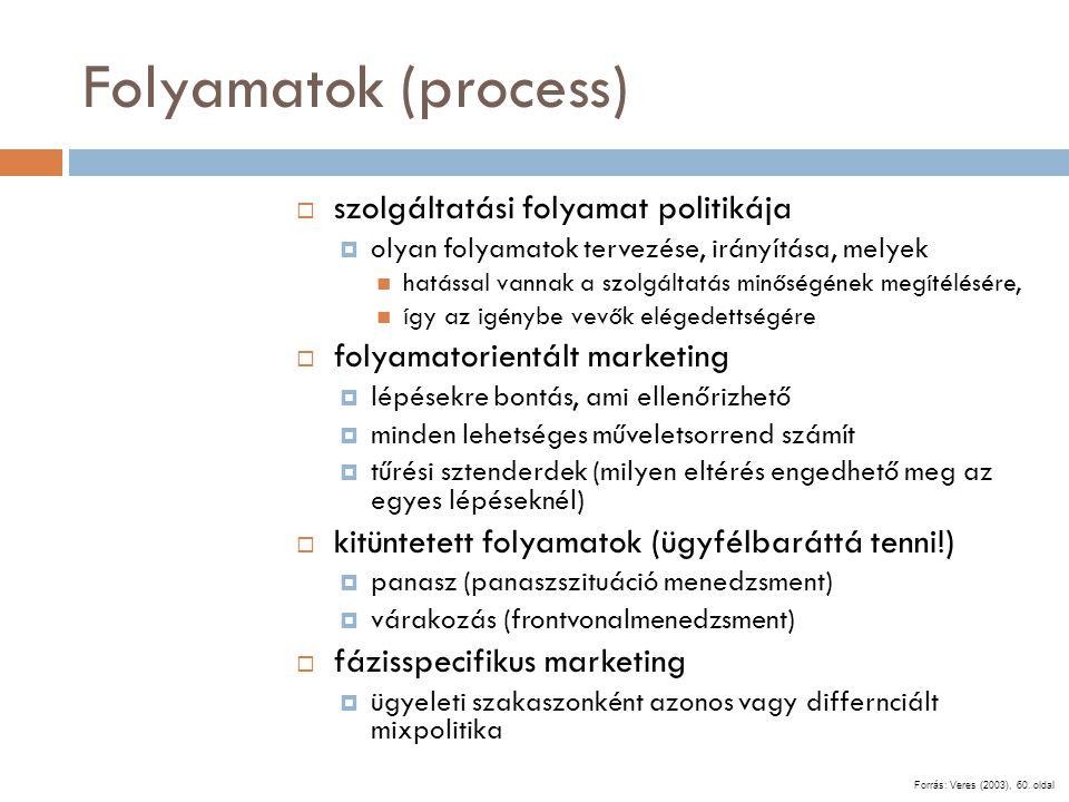 Folyamatok (process)  szolgáltatási folyamat politikája  olyan folyamatok tervezése, irányítása, melyek hatással vannak a szolgáltatás minőségének m