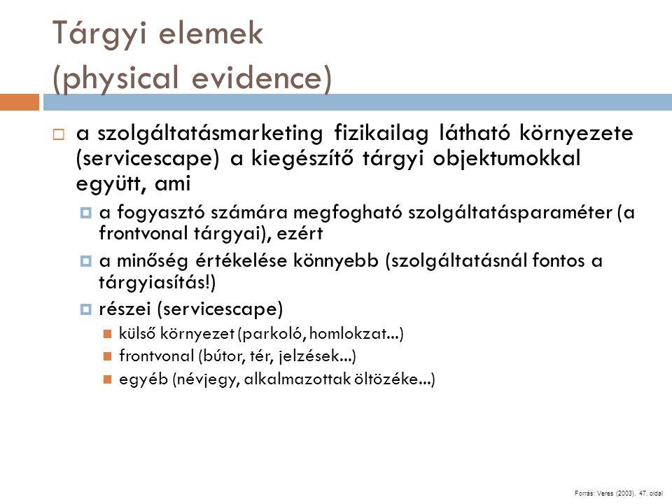 Tárgyi elemek (physical evidence)  a szolgáltatásmarketing fizikailag látható környezete (servicescape) a kiegészítő tárgyi objektumokkal együtt, ami