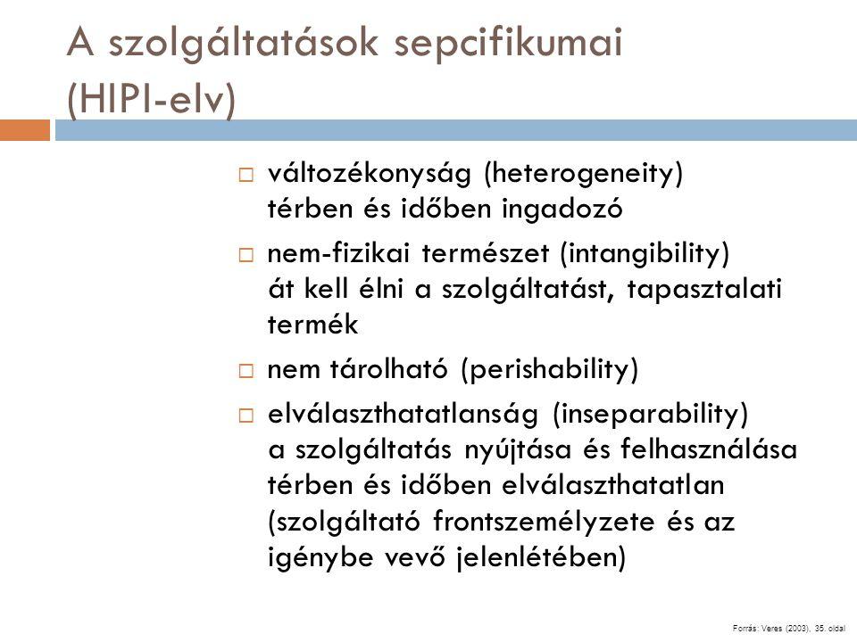 A szolgáltatások sepcifikumai (HIPI-elv)  változékonyság (heterogeneity) térben és időben ingadozó  nem-fizikai természet (intangibility) át kell él