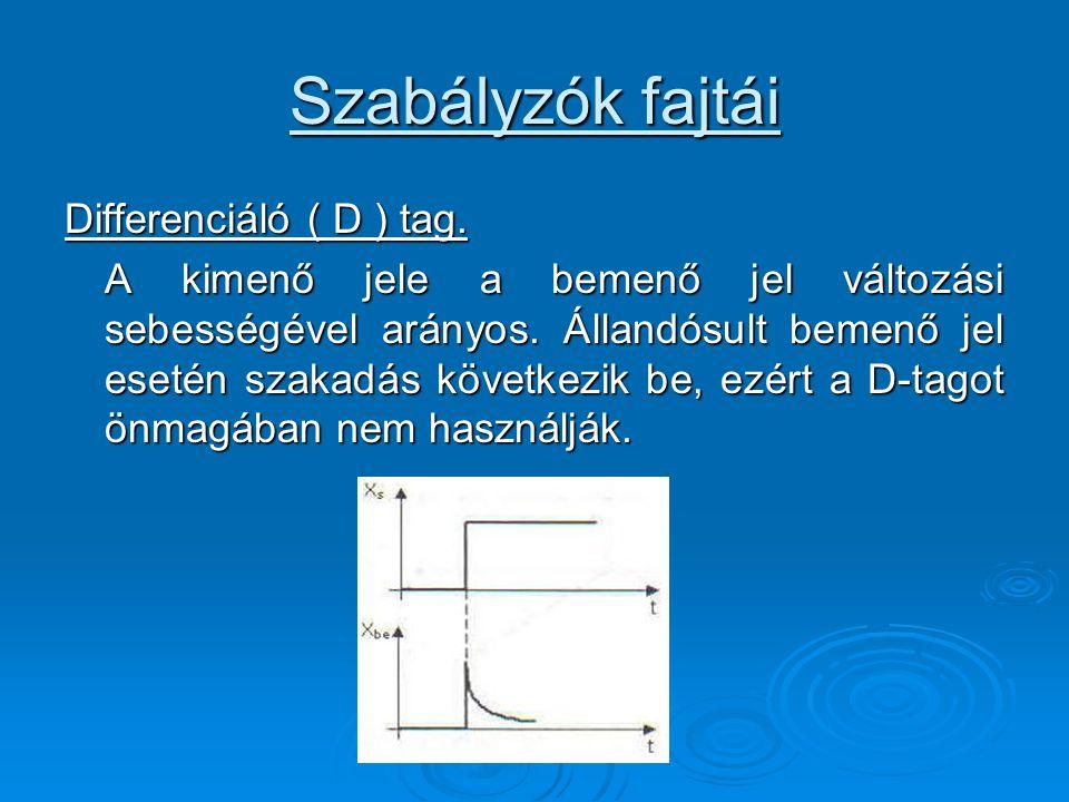 Szabályzók fajtái Differenciáló ( D ) tag. A kimenő jele a bemenő jel változási sebességével arányos. Állandósult bemenő jel esetén szakadás következi
