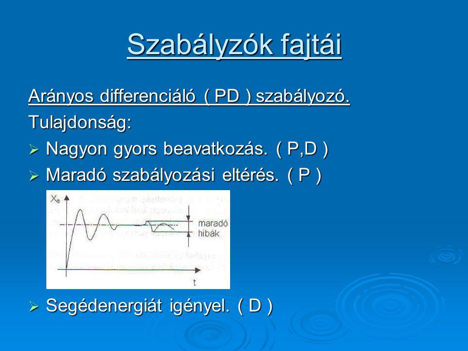 Szabályzók fajtái Arányos differenciáló ( PD ) szabályozó. Tulajdonság:  Nagyon gyors beavatkozás. ( P,D )  Maradó szabályozási eltérés. ( P )  Seg