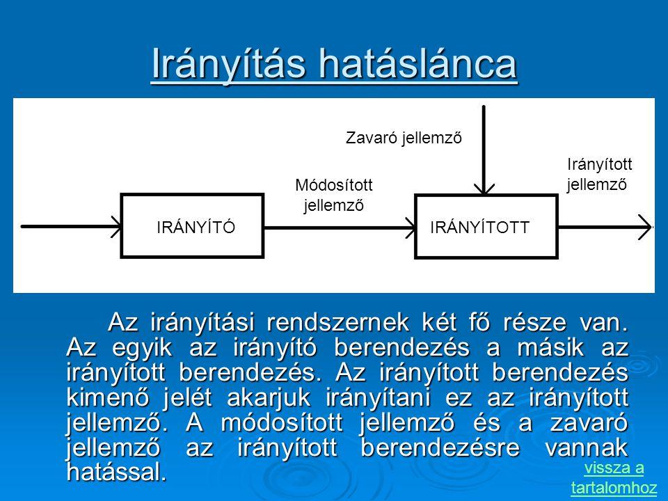 Irányítás hatáslánca Az irányítási rendszernek két fő része van. Az egyik az irányító berendezés a másik az irányított berendezés. Az irányított beren
