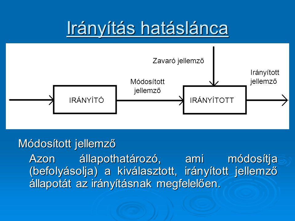 Irányítás hatáslánca Módosított jellemző Azon állapothatározó, ami módosítja (befolyásolja) a kiválasztott, irányított jellemző állapotát az irányítás