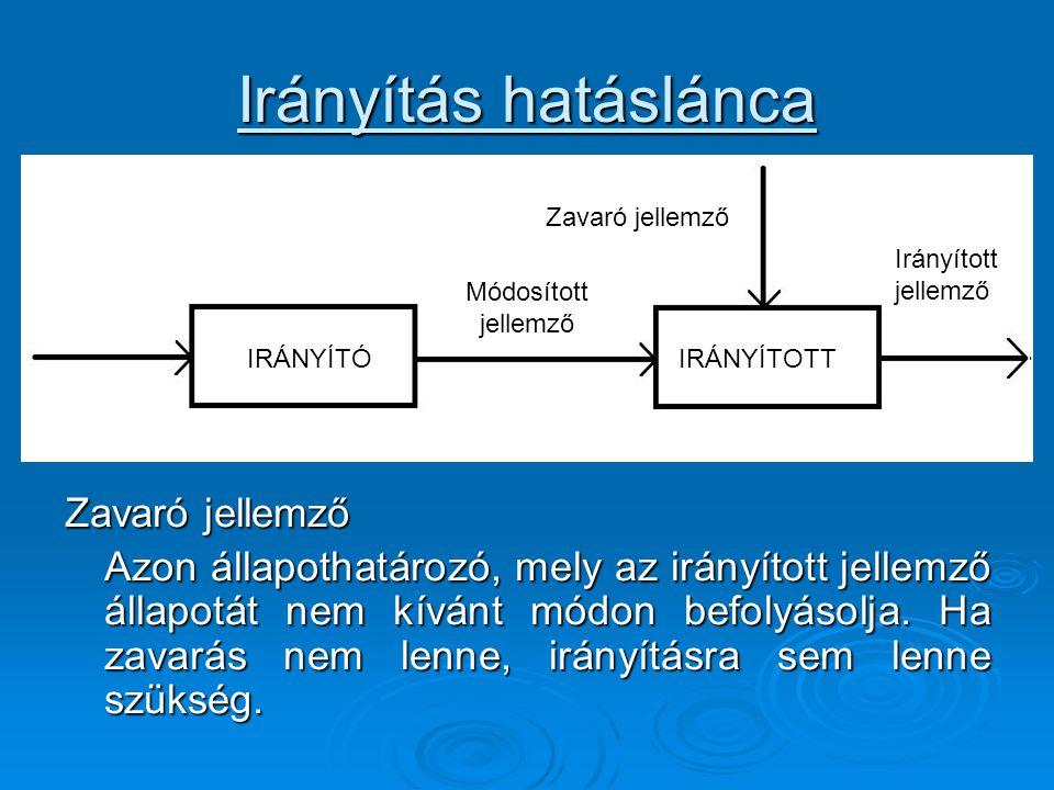 Irányítás hatáslánca Zavaró jellemző Azon állapothatározó, mely az irányított jellemző állapotát nem kívánt módon befolyásolja. Ha zavarás nem lenne,