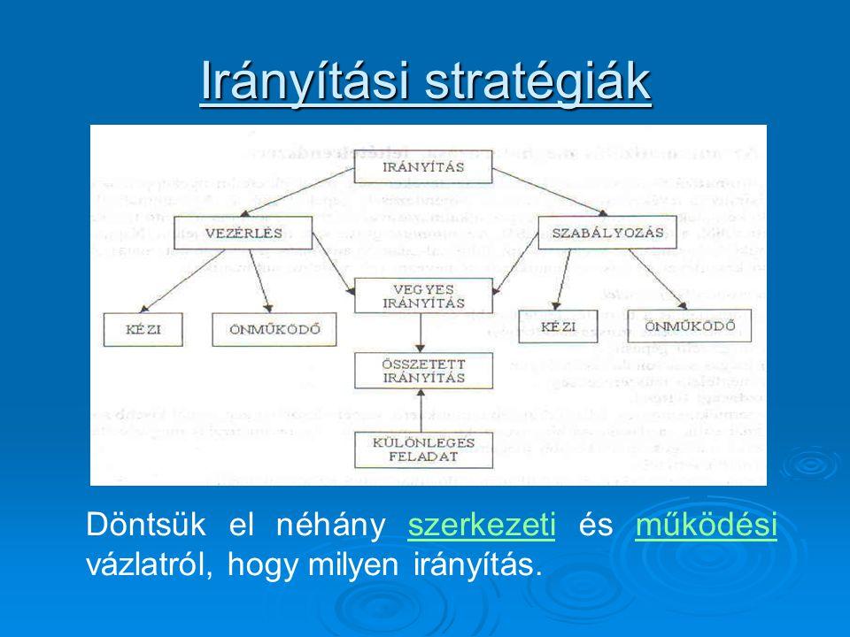 Irányítási stratégiák Döntsük el néhány szerkezeti és működési vázlatról, hogy milyen irányítás.szerkezetiműködési