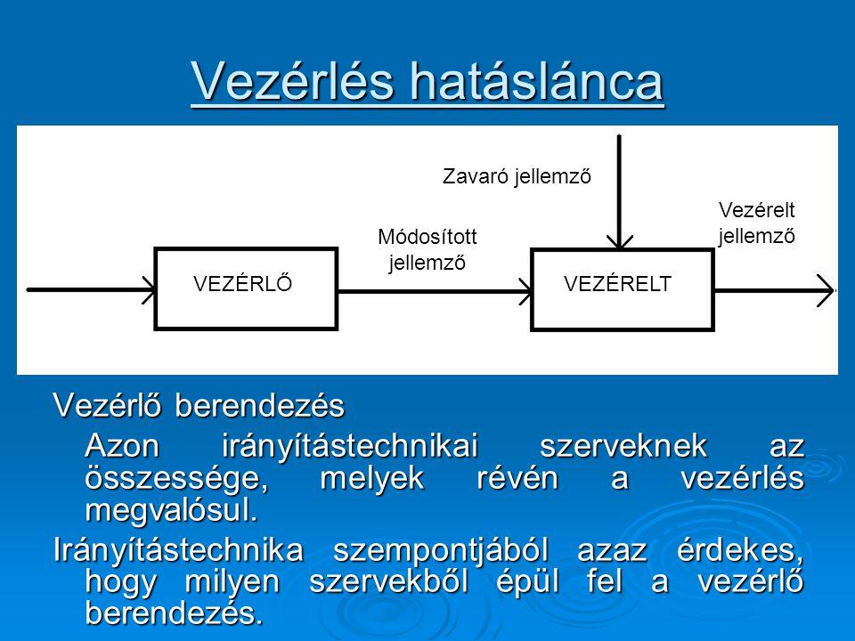 Vezérlés hatáslánca Vezérlő berendezés Azon irányítástechnikai szerveknek az összessége, melyek révén a vezérlés megvalósul. Irányítástechnika szempon