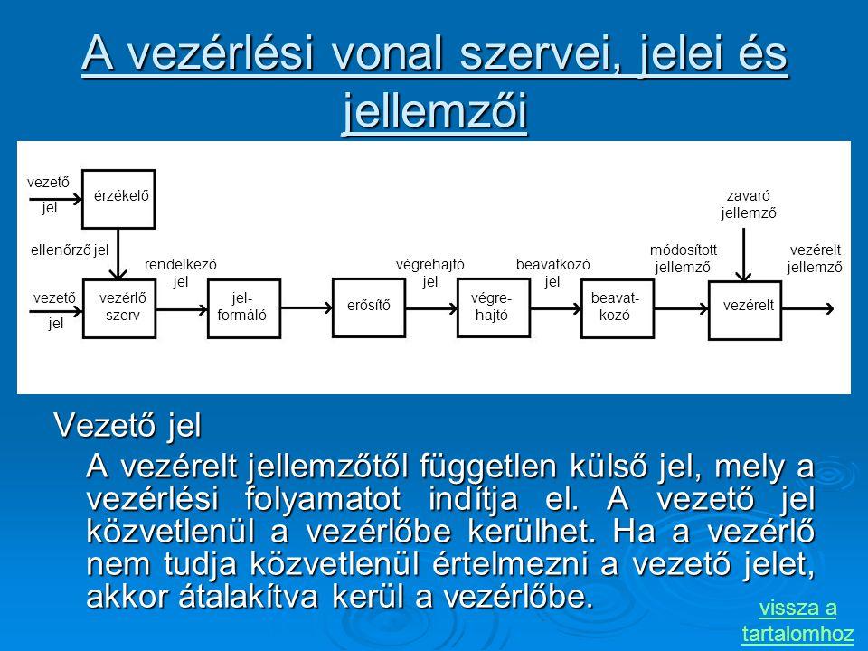 A vezérlési vonal szervei, jelei és jellemzői Vezető jel A vezérelt jellemzőtől független külső jel, mely a vezérlési folyamatot indítja el. A vezető