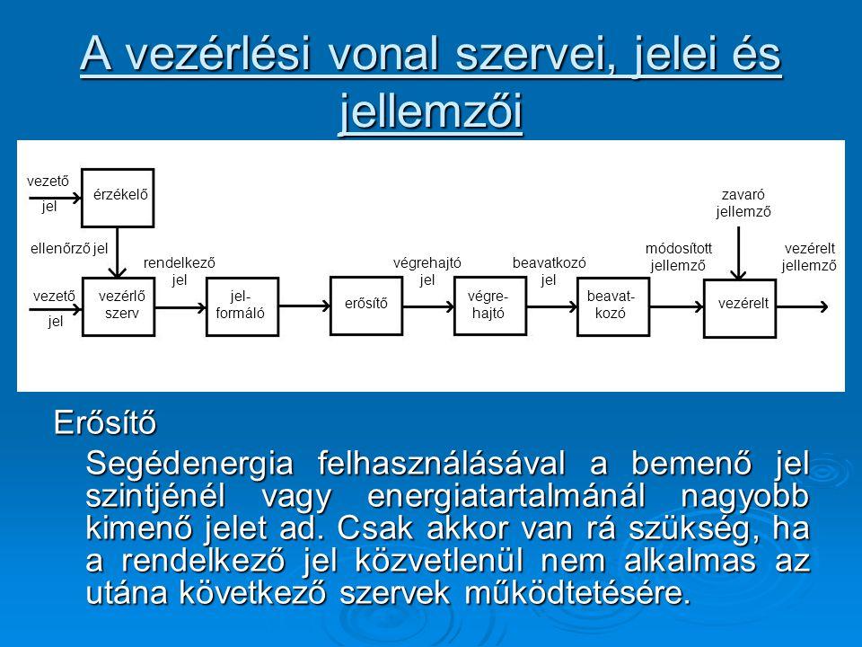 A vezérlési vonal szervei, jelei és jellemzői Erősítő Segédenergia felhasználásával a bemenő jel szintjénél vagy energiatartalmánál nagyobb kimenő jel