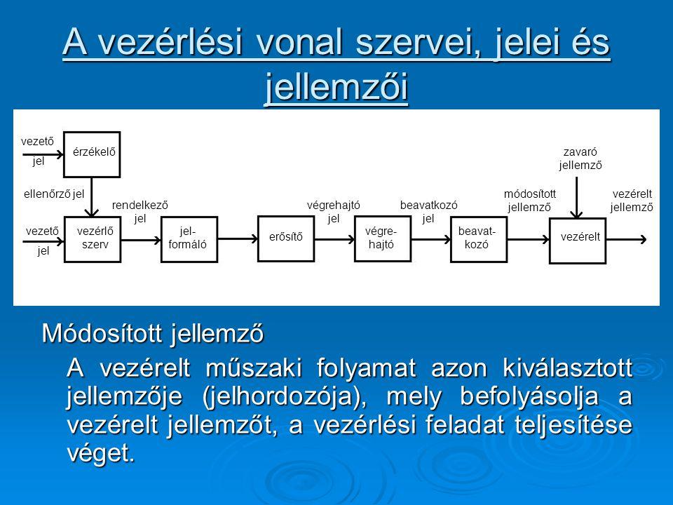 A vezérlési vonal szervei, jelei és jellemzői Módosított jellemző A vezérelt műszaki folyamat azon kiválasztott jellemzője (jelhordozója), mely befoly