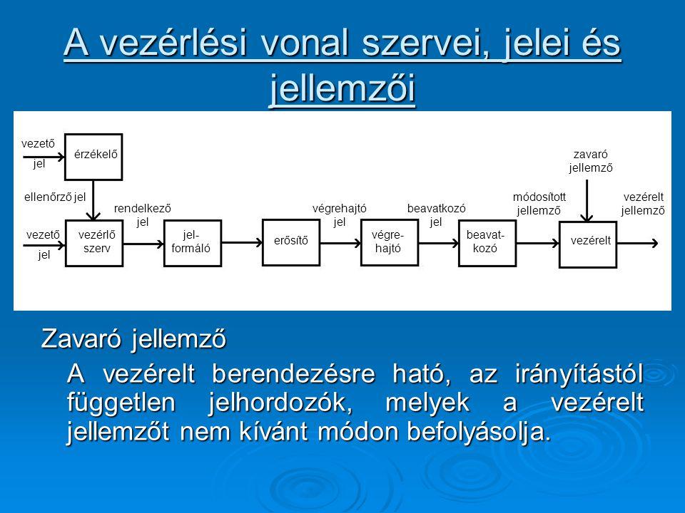 A vezérlési vonal szervei, jelei és jellemzői Zavaró jellemző A vezérelt berendezésre ható, az irányítástól független jelhordozók, melyek a vezérelt j