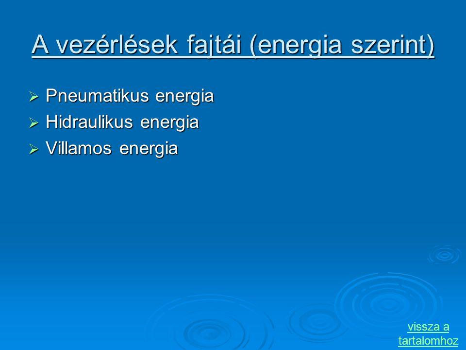 A vezérlések fajtái (energia szerint)  Pneumatikus energia  Hidraulikus energia  Villamos energia vissza a tartalomhoz
