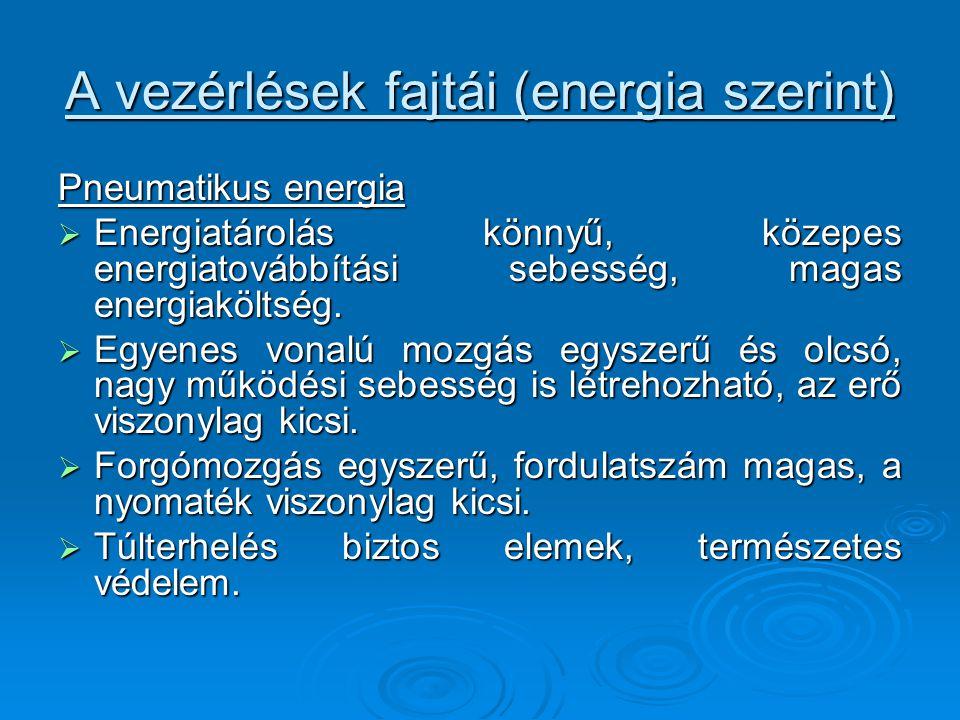 A vezérlések fajtái (energia szerint) Pneumatikus energia  Energiatárolás könnyű, közepes energiatovábbítási sebesség, magas energiaköltség.  Egyene