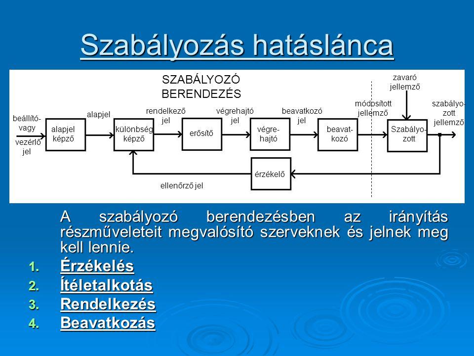 Szabályozás hatáslánca A szabályozó berendezésben az irányítás részműveleteit megvalósító szerveknek és jelnek meg kell lennie. 1. Érzékelés 2. Ítélet