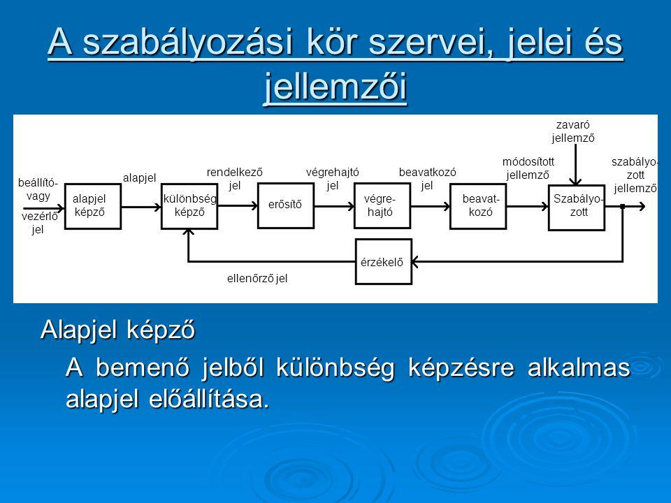 A szabályozási kör szervei, jelei és jellemzői Alapjel képző A bemenő jelből különbség képzésre alkalmas alapjel előállítása. erősítő végrehajtó jel v