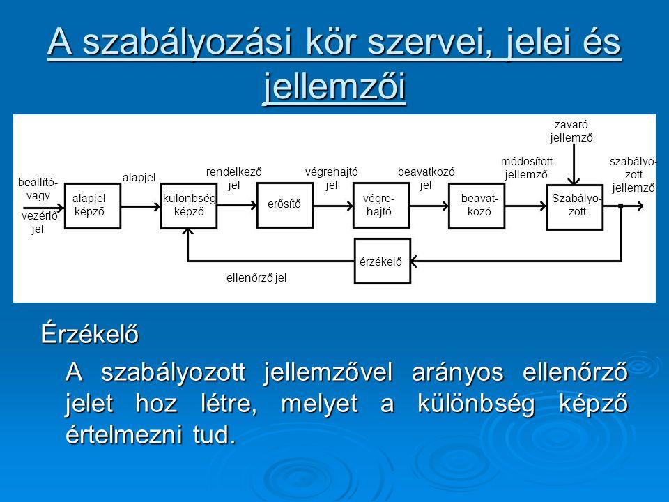 A szabályozási kör szervei, jelei és jellemzői Érzékelő A szabályozott jellemzővel arányos ellenőrző jelet hoz létre, melyet a különbség képző értelme
