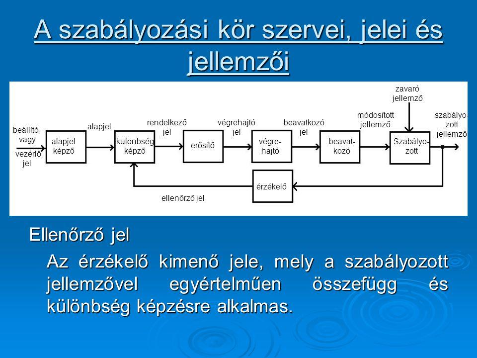 A szabályozási kör szervei, jelei és jellemzői Ellenőrző jel Az érzékelő kimenő jele, mely a szabályozott jellemzővel egyértelműen összefügg és különb