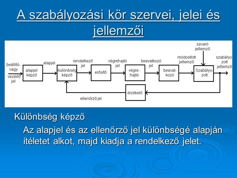 A szabályozási kör szervei, jelei és jellemzői Különbség képző Az alapjel és az ellenőrző jel különbségé alapján ítéletet alkot, majd kiadja a rendelk