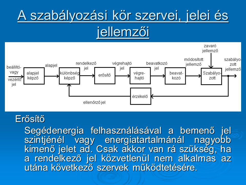 A szabályozási kör szervei, jelei és jellemzői Erősítő Segédenergia felhasználásával a bemenő jel szintjénél vagy energiatartalmánál nagyobb kimenő je