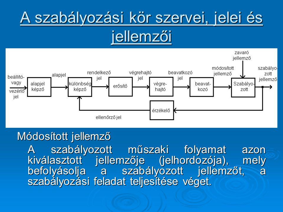 A szabályozási kör szervei, jelei és jellemzői Módosított jellemző A szabályozott műszaki folyamat azon kiválasztott jellemzője (jelhordozója), mely b