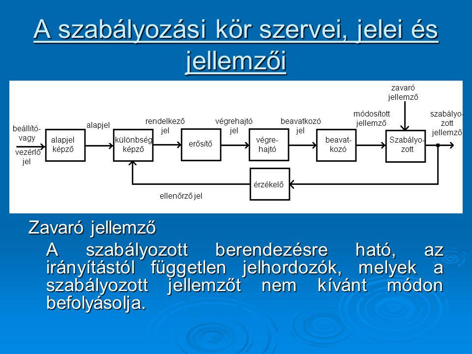A szabályozási kör szervei, jelei és jellemzői Zavaró jellemző A szabályozott berendezésre ható, az irányítástól független jelhordozók, melyek a szabá