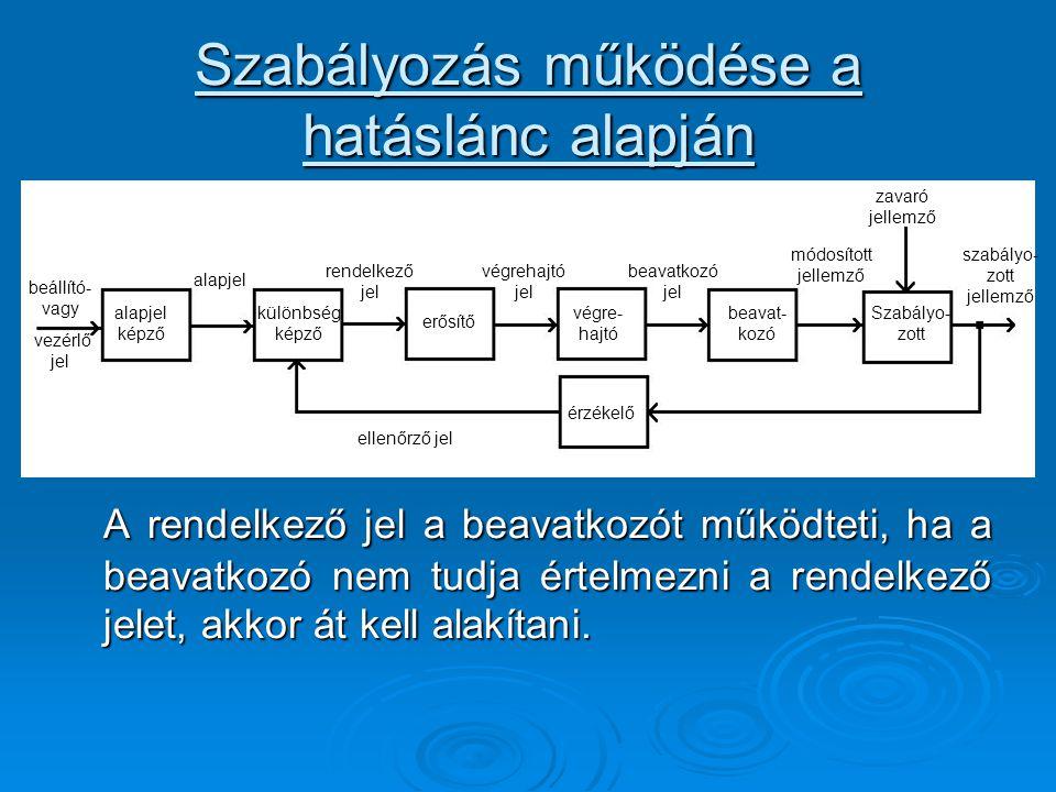 Szabályozás működése a hatáslánc alapján A rendelkező jel a beavatkozót működteti, ha a beavatkozó nem tudja értelmezni a rendelkező jelet, akkor át k