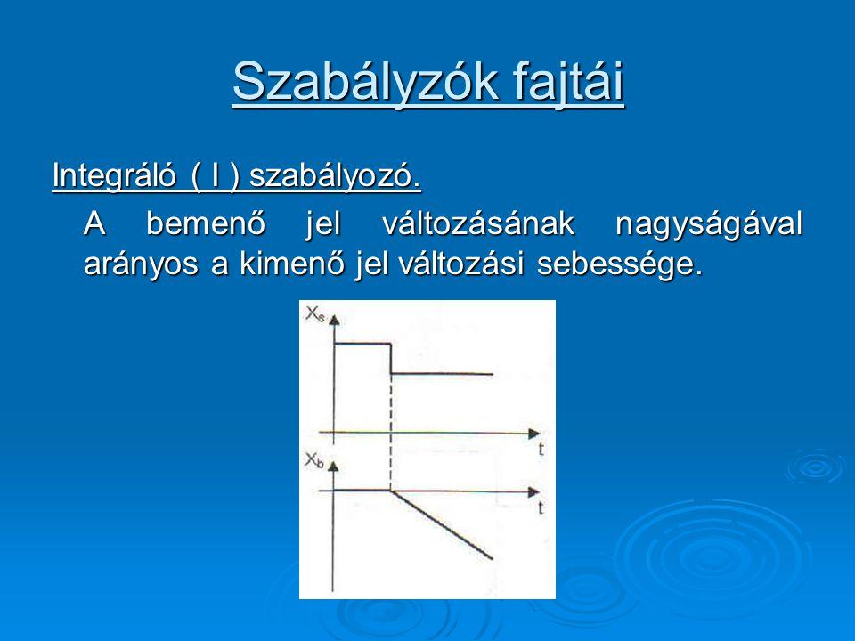 Szabályzók fajtái Integráló ( I ) szabályozó. A bemenő jel változásának nagyságával arányos a kimenő jel változási sebessége.