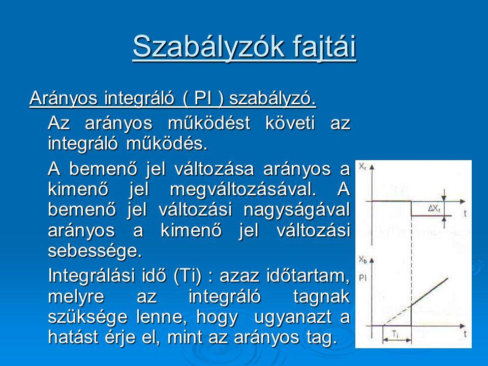 Szabályzók fajtái Arányos integráló ( PI ) szabályzó. Az arányos működést követi az integráló működés. A bemenő jel változása arányos a kimenő jel meg