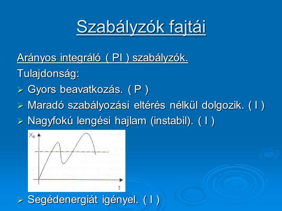 Szabályzók fajtái Arányos integráló ( PI ) szabályzók. Tulajdonság:  Gyors beavatkozás. ( P )  Maradó szabályozási eltérés nélkül dolgozik. ( I ) 