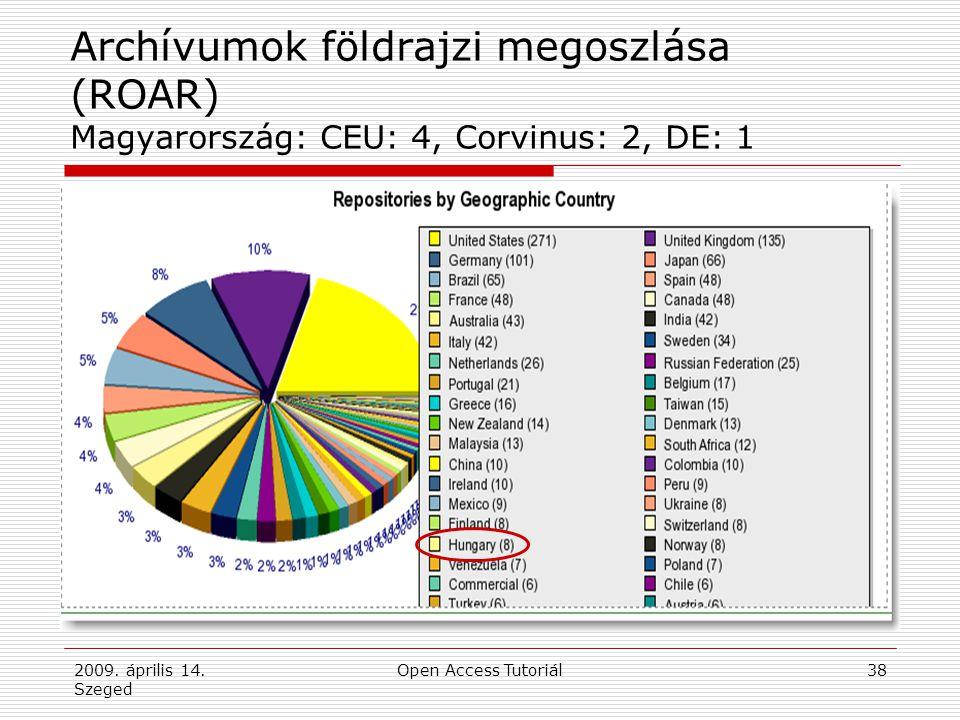 2009. április 14. Szeged Open Access Tutoriál38 Archívumok földrajzi megoszlása (ROAR) Magyarország: CEU: 4, Corvinus: 2, DE: 1