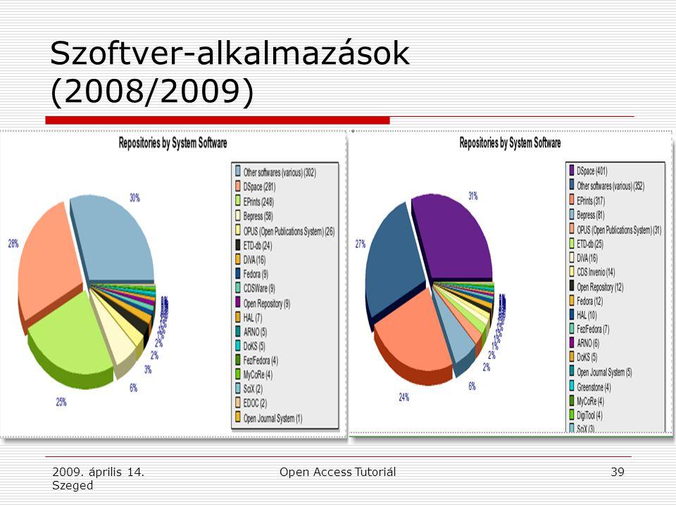 2009. április 14. Szeged Open Access Tutoriál39 Szoftver-alkalmazások (2008/2009)